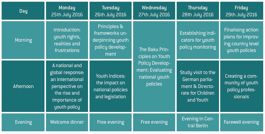 Indicative Programme
